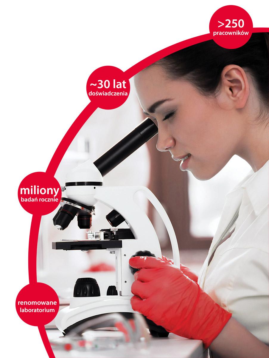 Śląskie Laboratoria Analityczne - wysoka jakość świadczonych usług