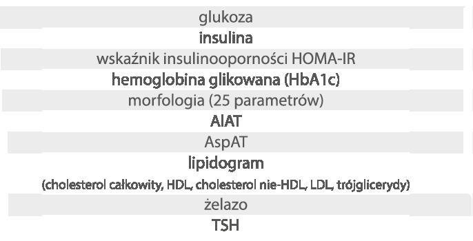 insulinoopornosc-badania
