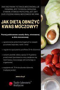 Jak dietą obniżyć kwas moczowy?