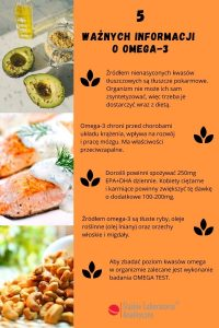 Ochronne właściwości kwasów omega-3