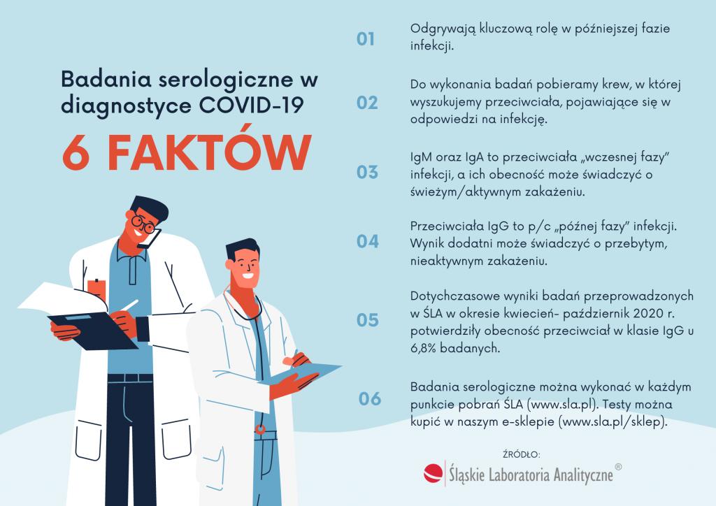 Badania serologiczne w diagnostyce koronawirusa