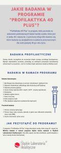 Jakie badania w programie Profilaktyka 40 Plus?